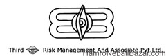 Third Eye Risk Management And Associate Pvt.Ltd